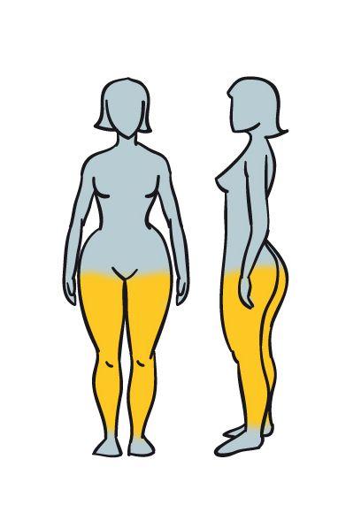 obesidad circul venosa