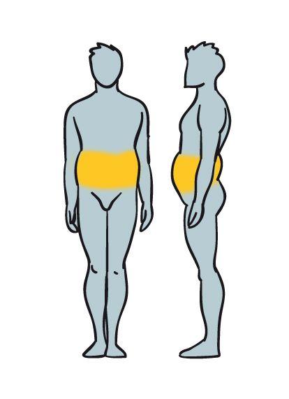 obesidad sedentarismo
