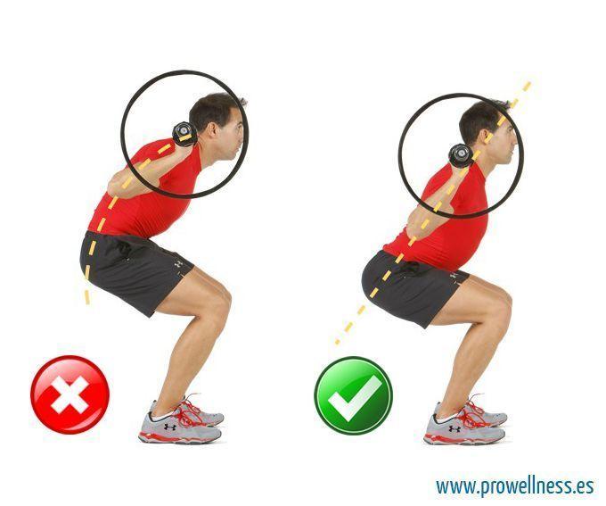 squat lumbar estabilidad