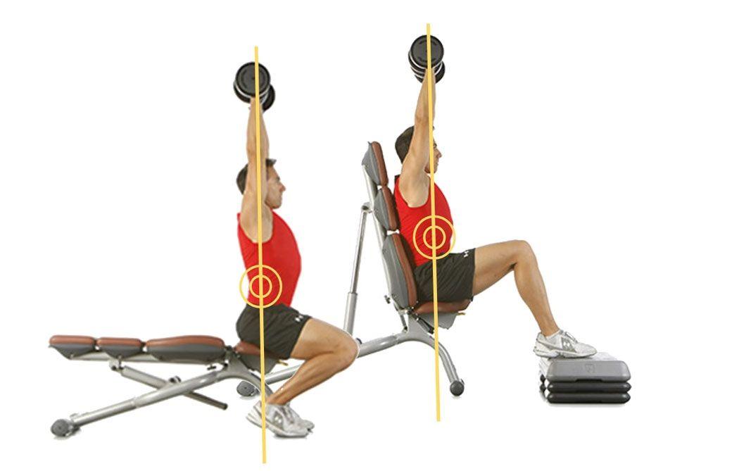 La estabilidad de la columna en los ejercicios de fuerza